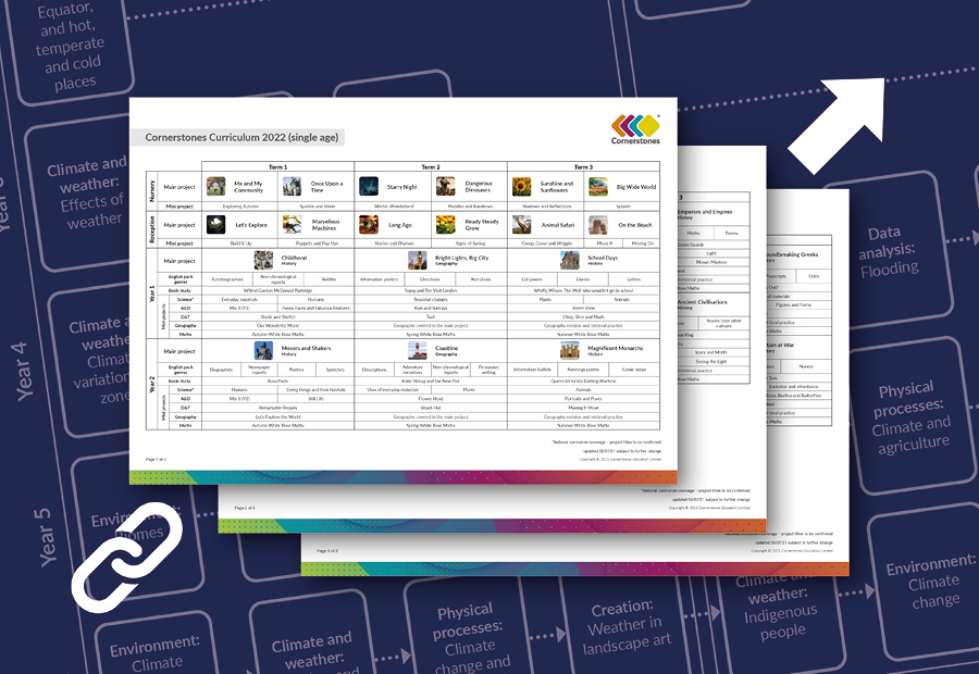 Cornerstones Curriculum 2022: a fully sequenced and interconnected primary curriculum